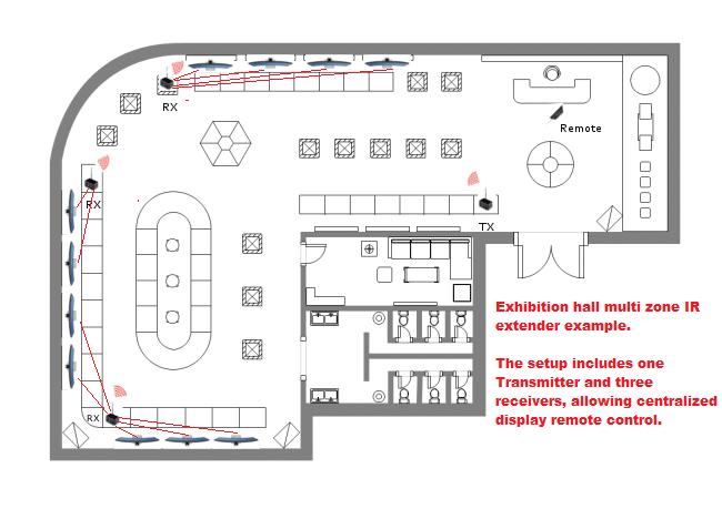 Wireless IR Extender (200 Meters)